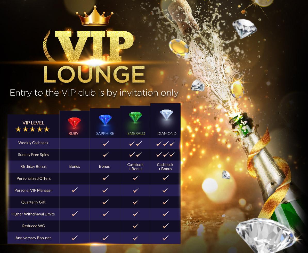 Vip lounge casino bonus does gambling winnings affect disability